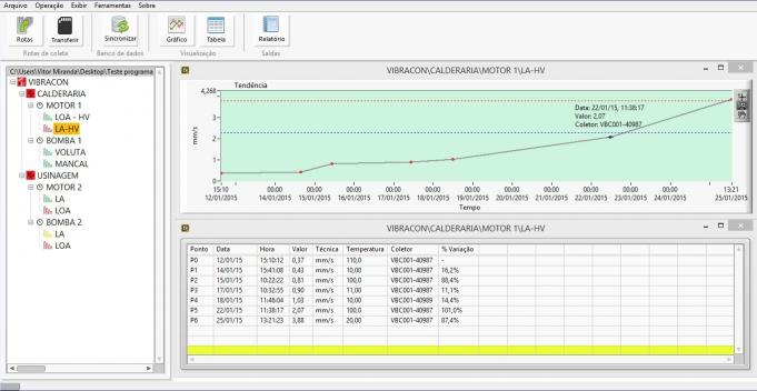 Software para análise de vibrações